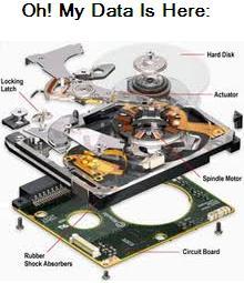 recuperare-date-harddisk-defect